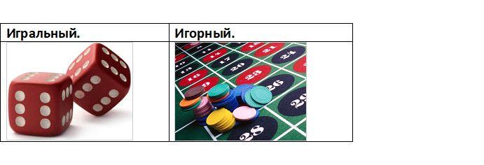 игральный